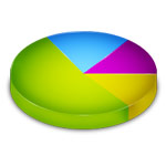 Should You Buy Targeted Web Traffic?